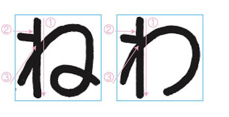 似ている文字を書き分けよう